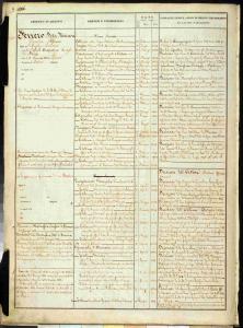Ruolo matricolare di Alfonso Ferrero della Marmora (ASTo, Ministero della guerra, Ruoli matricolari, Matricola degli ufficiali generali, 1814-1848).